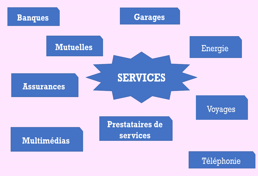 SERVICE REDIM
